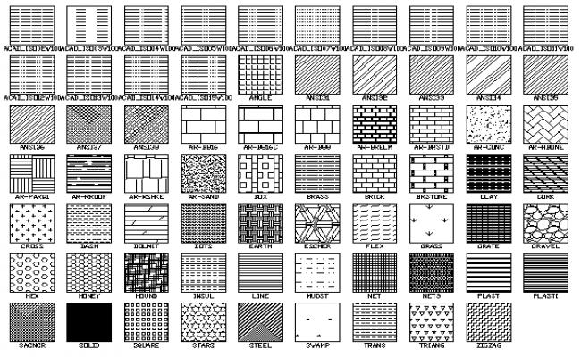 Autocad Hatch Pattern